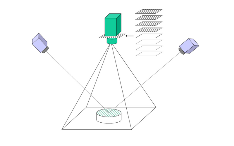 Functional principle of 3D data collection